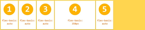 flexbox flex-basis