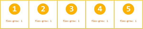 flexbox flex-grow 1